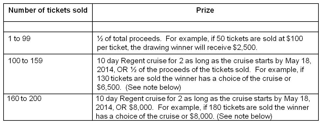 Cruise Prize_Table